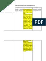 Matriz Area Admon Direccion
