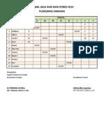 Jadwal Jaga Hari Raya 2015-1