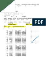 Formulas Excel Materiales Listas