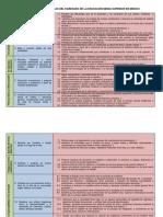 COMPETENCIAS GENÉRICAS EMS.pdf