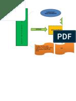 Ev2 Plantilla Caracterizacion de Procesos- Caso de Estudio