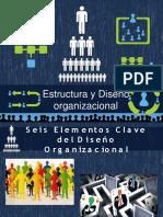estructuraydiseoorganizacional-120327210457-phpapp01