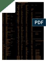 Phenoelit Org Default Password List 2007-07-03