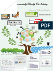 PED Poster, Powerpoint