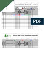 FGI-001.1-00 - Matriz de Habilidades Requeridas Função