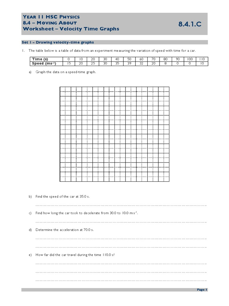 worksheet Graphing Speed Worksheet 841c velocity time graphs pdf acceleration spacetime