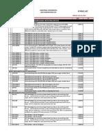 Notifier 2017 Ip Price List
