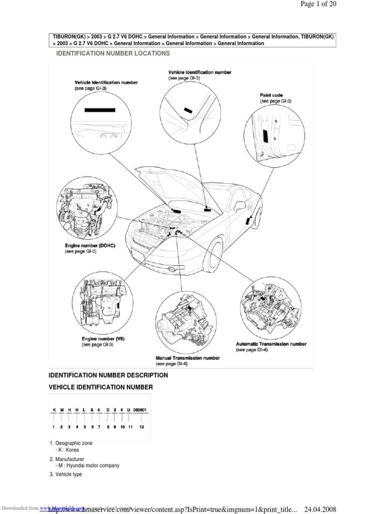 tiburon_2003 pdf   Airbag   Motor Oil