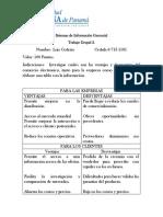 TG2 - Ventajas - Desventajas - Ecommerce