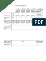 Cronograma de Actividades Correspondiente a La Construcción