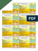 Formato de Inspeccion Visual de Soldadura