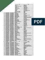 Lampiran Pengumuman Kelulusan PLPG 2017 Unram