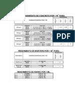 Proporcion m3 de Concreto