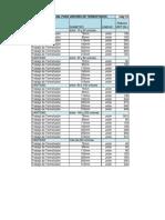 Precios Referenciales Uniones Por Termofusión