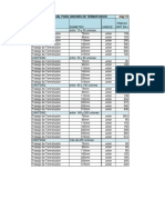Precios Referenciales Uniones por Termofusión.pdf
