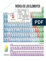 tabla_periodica-color.pdf