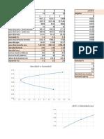 Pavimentos Excel