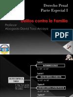 3 y 4.- Delitos Contra La Familia