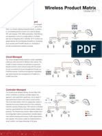 Fortinet Wireless Product Matrix