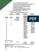 Numerical Designation System