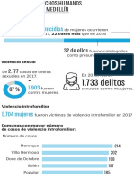 Derechos Mujeres Medellin