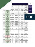 Disciplinas de Empreendedorismo e Inovação Na UFMG - CTIT Consultoria