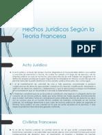 Hechos Jurídicos Según La Teoría Francesa