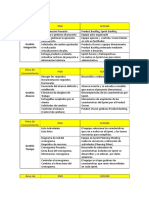Comparacion scrum pmi..doc