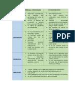 Hidraulica (cuadro comparativo).docx
