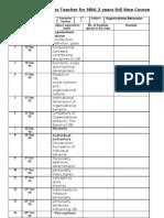 Teacher Lesstion Plan