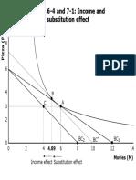 MIT14_01SCF11_graph07.pdf