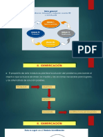 Curso de Formulación y Evaluación de PIP Módulo II