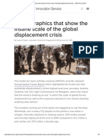 10 Infographics That Show the Insane Scale of the Global Displacement Crisis - UNHCR Innovation