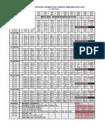 Pressure-Temperature-Ratings.pdf