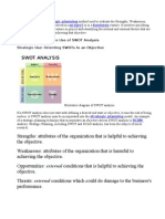 SWOT Analysis Theory