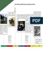 Analisis Estrategico de BMW