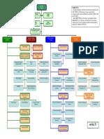 TEMA 14 ORGANIGRAMA GC 2018.pdf