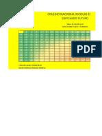 Tabla de Multiplicar (1)