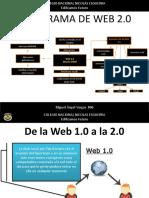 Infograma Web 2.0