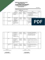 5.3.2. (1) Hasil Monitoring Kepala Puskesmas Thd Pj Ukm