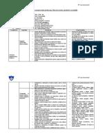 Cartel de Capacidades e Indicadores Del Área de Historia