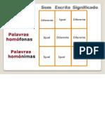 Quadro Homónimas, Homógrafas e Homófonas.pdf