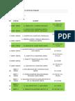 Daftar Sekolah Negeri di Kota Depok.doc