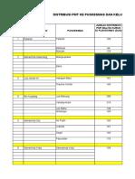 6. Data Distribusi Pmt Di Puskesmas Tahun 2017