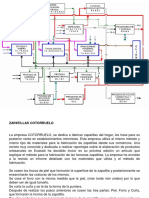 Ejemplo de diagramas dfd.pptx