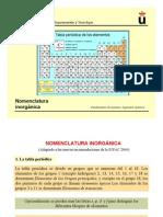 Formulacion_inorganica