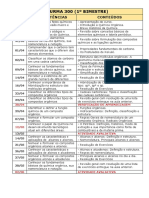 Competências e Conteúdos de Química Do 3º Ano