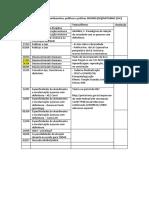 Cronograma Ed Inclusiva 18