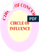Circle of Concern