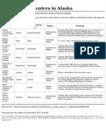 List of Nature Centers in Alaska - Wikipedia